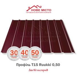Металопрофіль T15 Ruukki 0,50